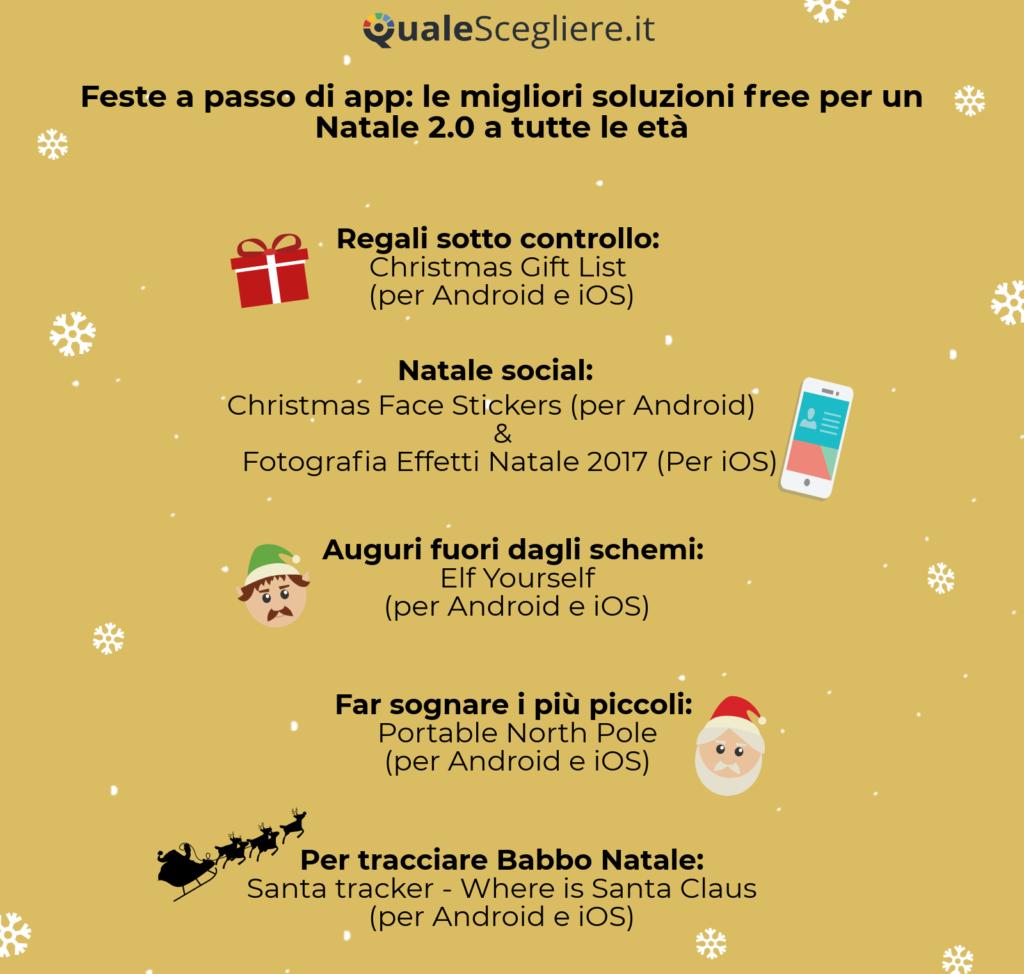 Le cinque migliori app per rendere magico il Natale